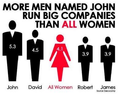 John and Woman